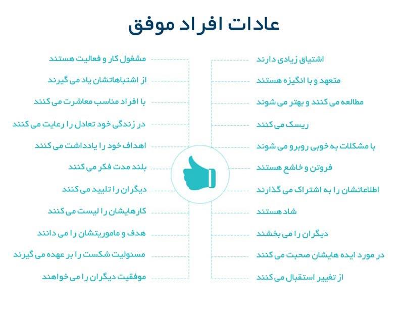 Image result for افراد موفق